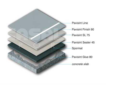 polyurethane-surface01